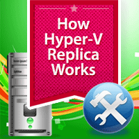 how-hyper-v-replica-works