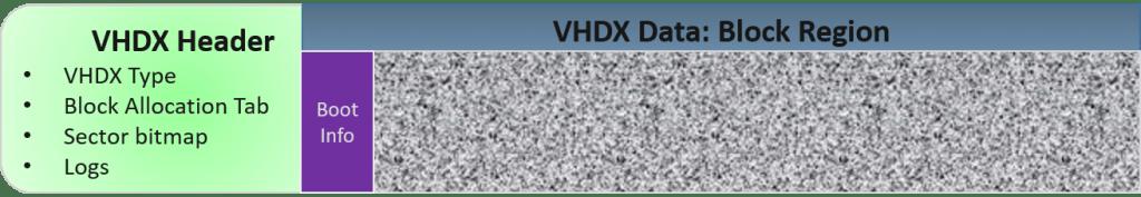 VHDX View from Hyper-V