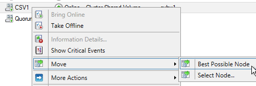 Move CSV in Failover Cluster Manager