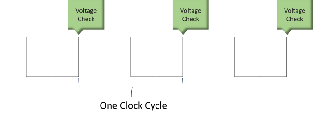 cpucompat_clockcycles