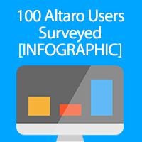 altaro-deduplication-backup-storage-savings-infographic