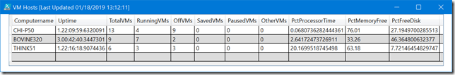 Continuous Display of Hyper-V Host Status in a WPF Grid