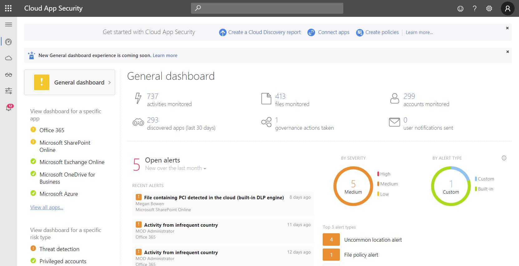 Microsoft 365 Cloud app security dashboard