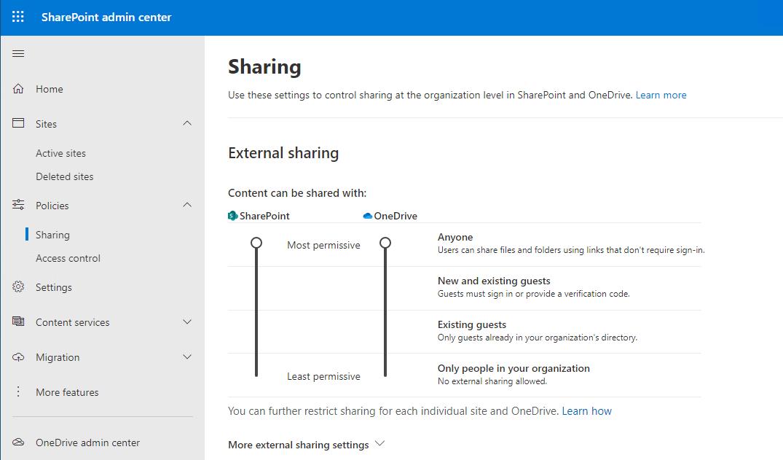 OneDrive SharePoint Admin Center