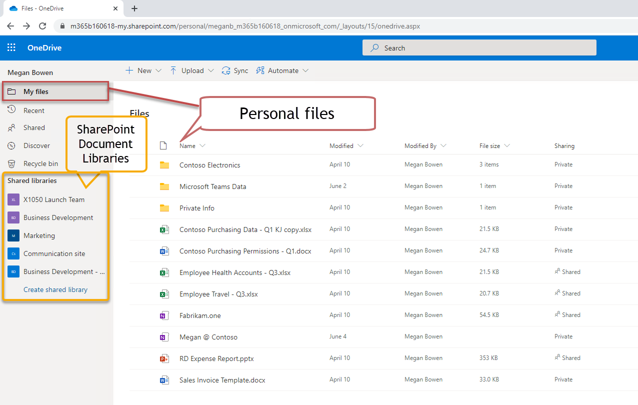 OneDrive For Business SharePoint Library