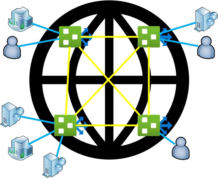 Virtual WAN Global Unified Network Backbone