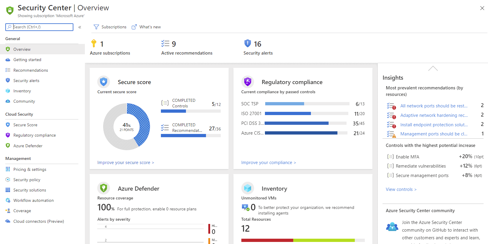 Azure Security Center Overview blade