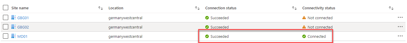 Ubiquiti VPN tunnel