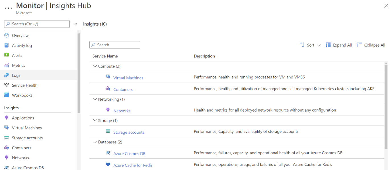 Azure Monitor Insights Gallery