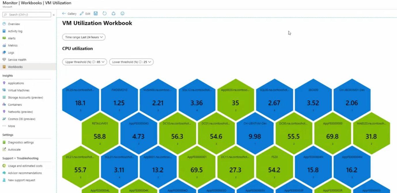 Azure Monitor VM Utilization workbook