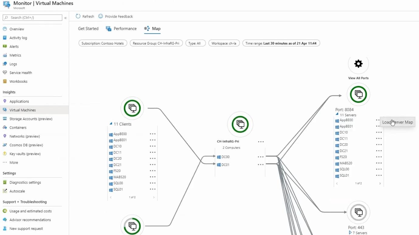 Azure Monitor Virtual Machine Map