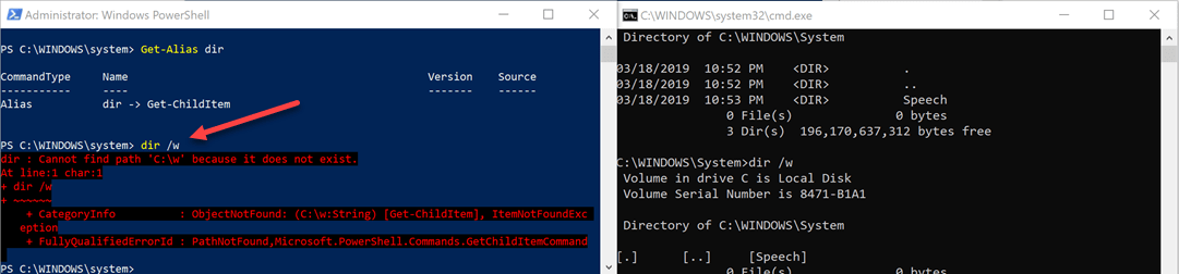 PowerShell aliases can't use the same parameters as DOS command equivalents