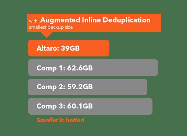 AltaroFeature3