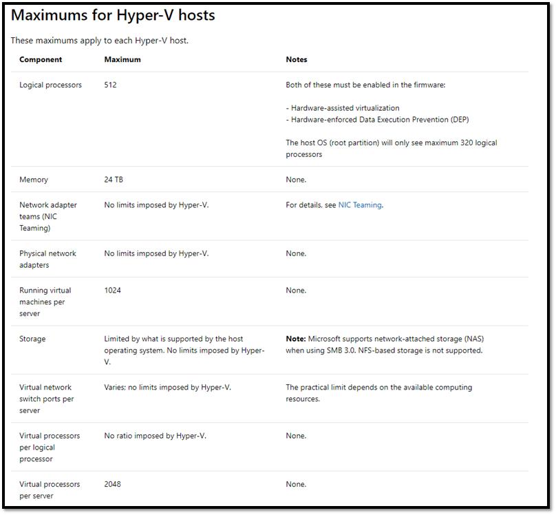 hyper-v hosts