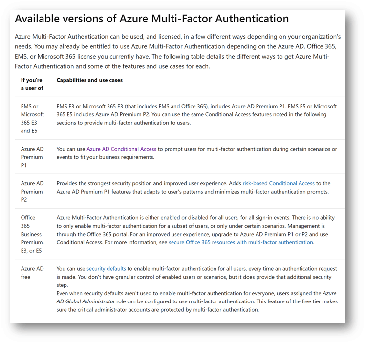 Available versions of Azure Multi-Factor Authentication