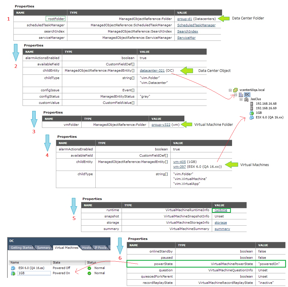 Figure 7 - Browsing and locating an object's specific property in MOB