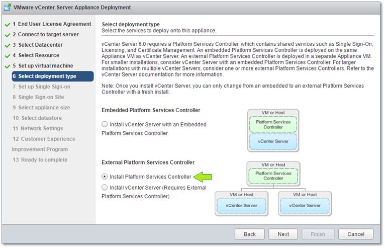 Figure 8 - Deploying an External Platform Services Controller