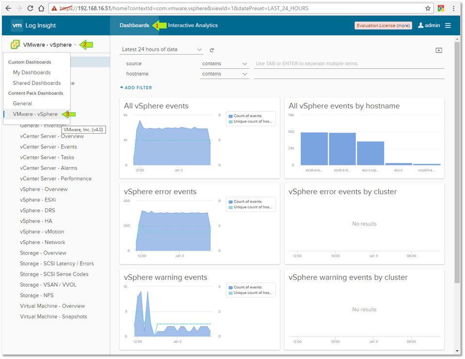 Figure C4 - The vSphere - VMware dashboard, provides a wealth of information on your vSphere deployment