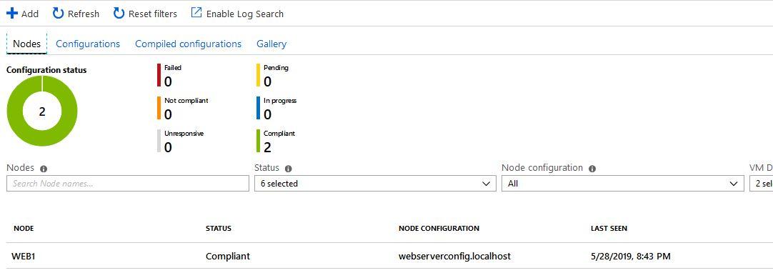 configuration status overview