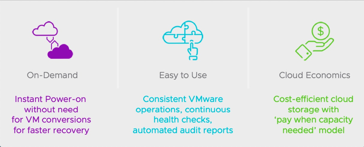 VMware Cloud Disaster Recovery easy-to-use cloud-based solution